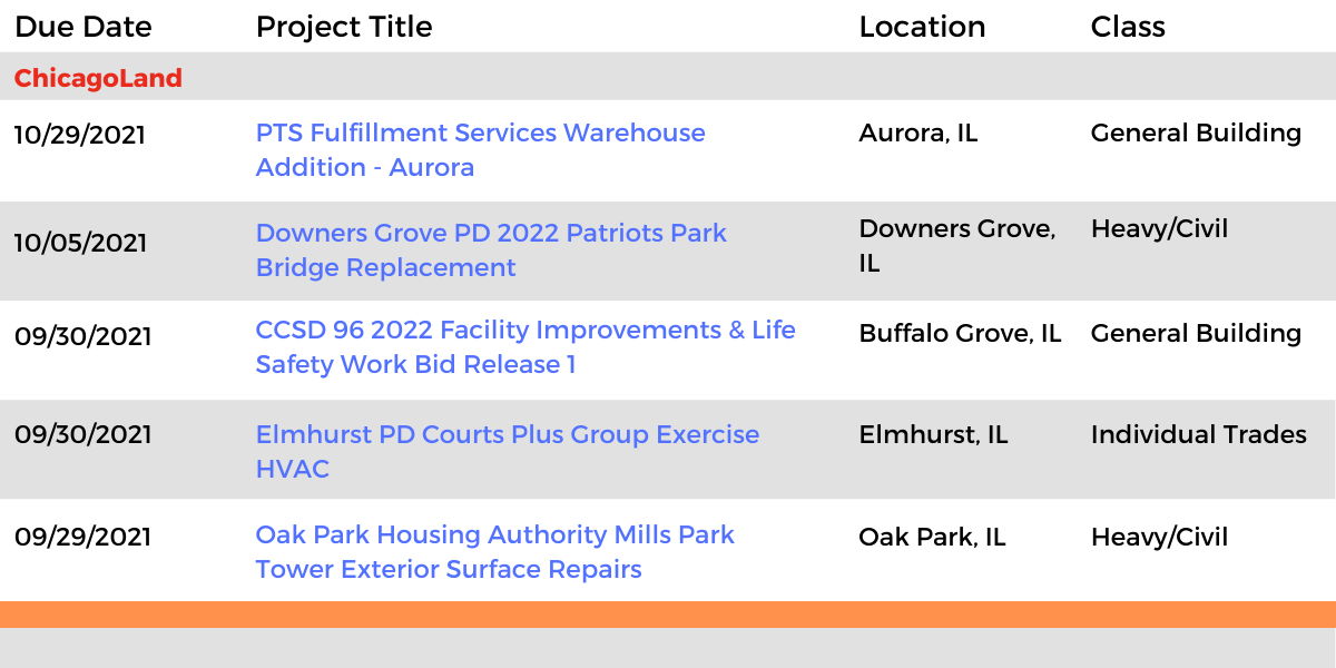DataBid Illinois Projects of the Week (HS)090521 - 091121