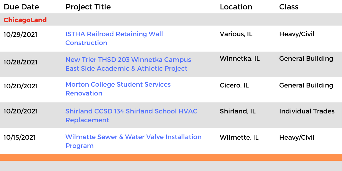 DataBid Illinois Projects of the Week (HS)092621 - 100221