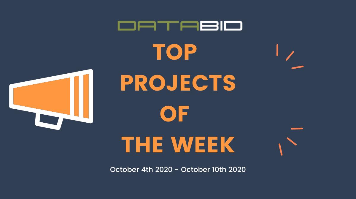 DataBids Top Leads of The Week 10042020 - 10102020