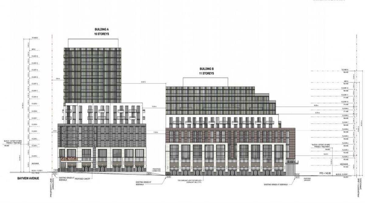 sunnybrook rental towers2